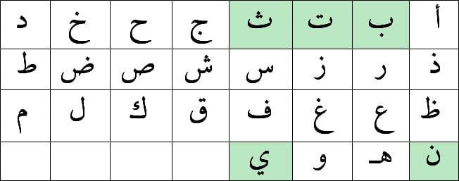 Lettres arabes leçon 1